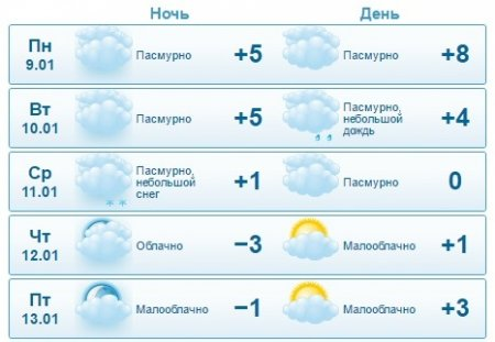 Синоптики прогнозируют дожди в Актау