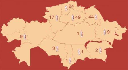 Сколько в Казахстане памятников Ленину