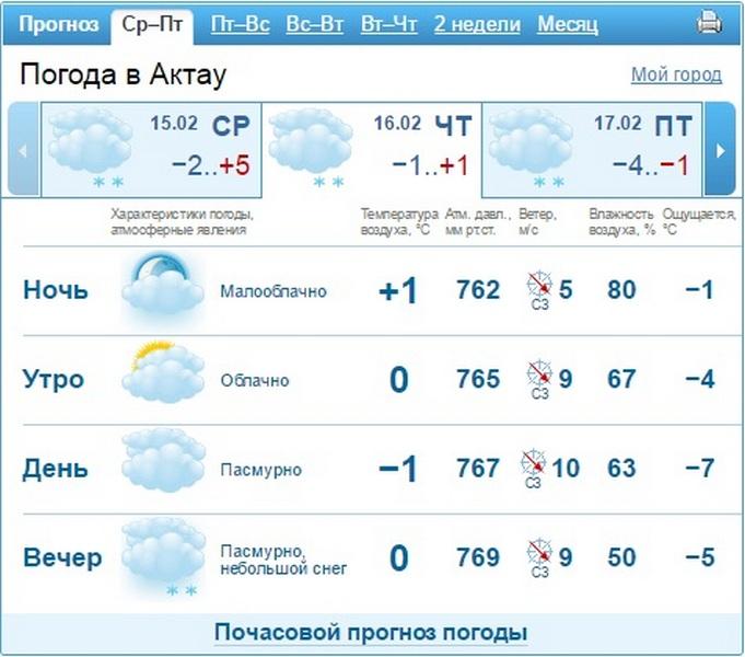 Абай Кожабаев: Четыре единицы техники вышли на уборку снега в Актау