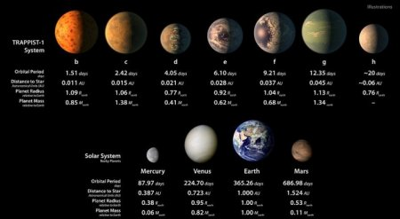 Мы не одиноки? NASA объявило о сенсационной находке