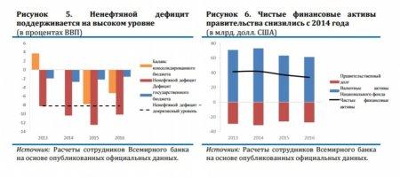 Уровень бедности в Казахстане вырос почти до 20%
