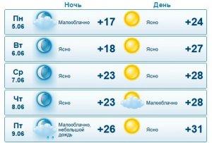 Переменчивую погоду прогнозируют в Актау