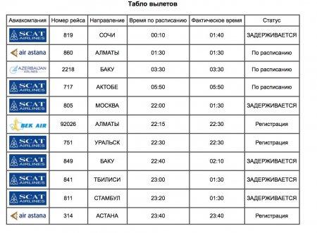 Рейсы авиакомпании SCAT задерживаются в аэропорту Актау