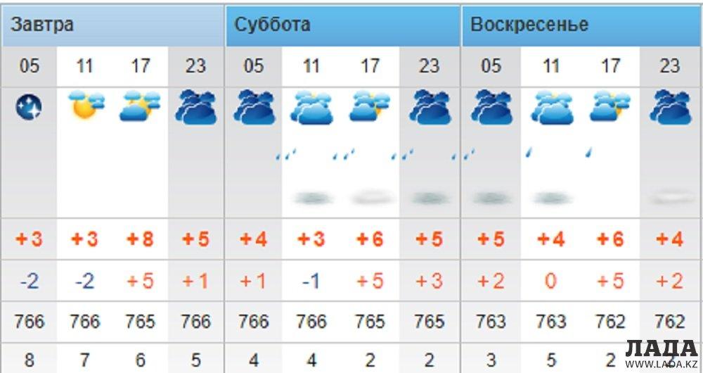 Осадки в Новый год прогнозируют синоптики в Актау