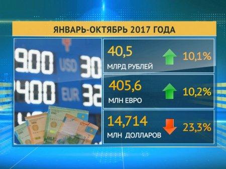 Казахстанцы берегут доллары и сдают рубли и евро