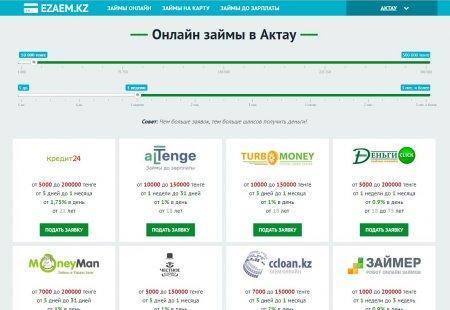 Сервис ezaem.kz – быстрый поиск кредитов