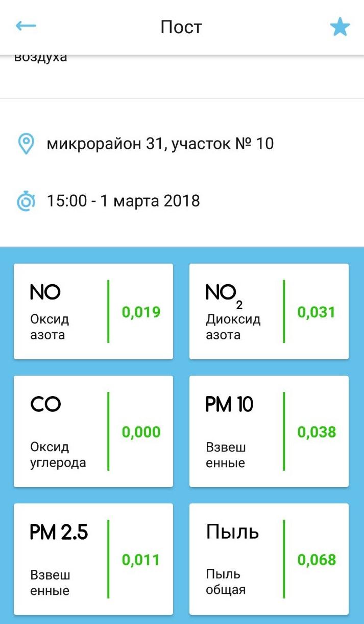Актау в списке городов с повышенным уровнем загрязнения воздуха: Стоит ли паниковать?