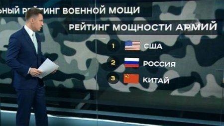 Казахстан занял 50-е место в рейтинге стран по военной мощи