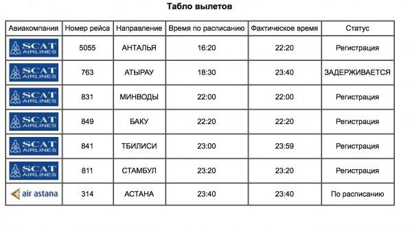 Рейсы задерживаются в аэропорту Актау