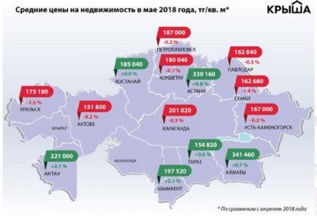 В мае зафиксирован самый высокий рост цен на жилье в Актау