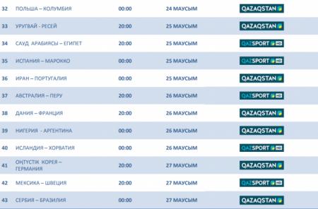 Расписание трансляций матчей ЧМ-2018. Где и во сколько смотреть футбол в Казахстане