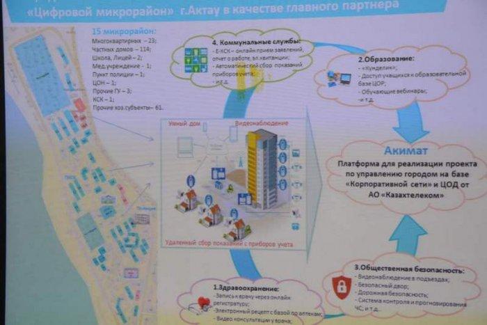 Систему «Умный дом» представили в 15 микрорайоне Актау