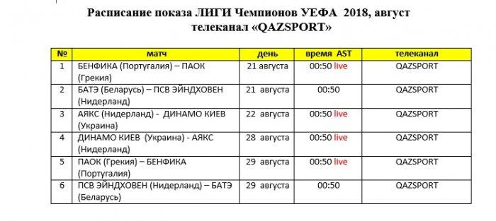 Жители Актау смогут посмотреть  Лигу Чемпионов и Лигу Европы УЕФА в прямом эфире