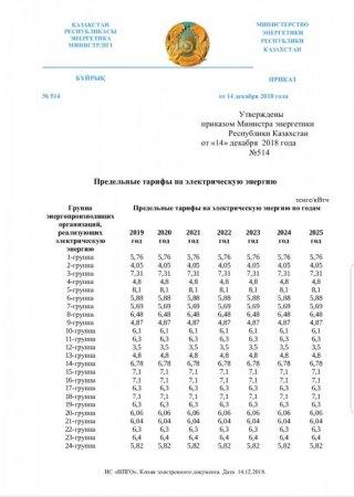 Министерство энергетики: Тариф на электроэнергию ТОО «МАЭК Казатомпром» не изменится до 2025 года