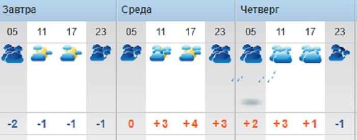 Дождь со снегом обещают синоптики в Актау