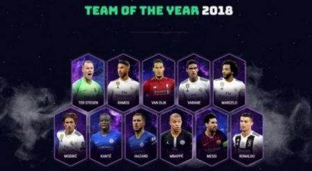 УЕФА сформировал сборную года по версии футбольных болельщиков