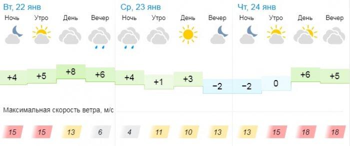 Синоптики обещают теплую погоду в Актау
