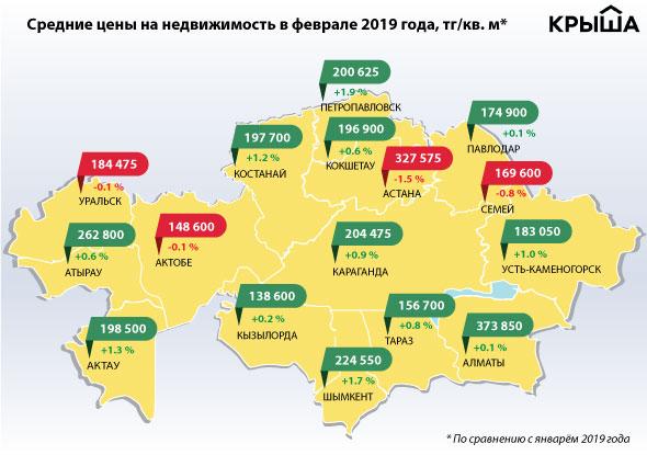 Аналитики: В Актау снизились цены на жильё