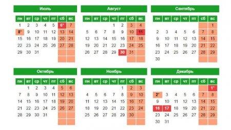 Сколько дней отдохнут казахстанцы в июле