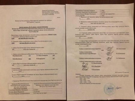 Около 60 процентов голосов на одном избирательном участке в Актау отдали за Амиржана Косанова