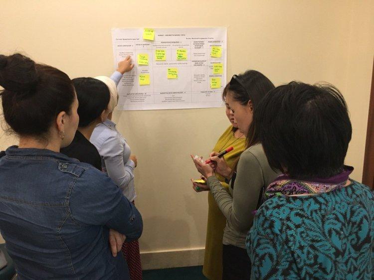 Конкурс социально-предпринимательских проектов «Жаркыра» принимает заявки