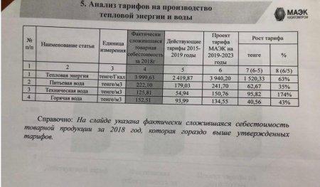 Общественные слушания по повышению тарифов ТОО «МАЭК-Казатомпром» пройдут в Актау