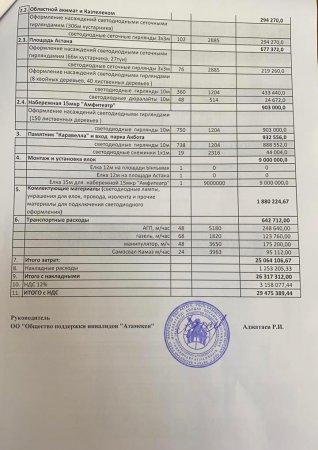 Смету расходов на новогоднее украшение города предоставили в акимате Актау