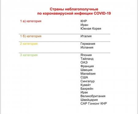 Казахстан изменил список неблагополучных по коронавирусу стран