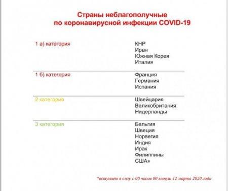 Запрет на вылет в страны с коронавирусом ввел Казахстан