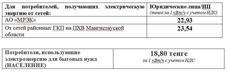 Уважаемые потребители ТОО «Маңғыстау Жарық»!