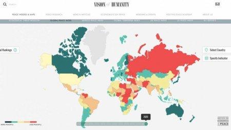 Казахстан занимает первое место в рейтинге миролюбия среди стран СНГ
