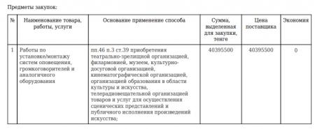 А в ответ - тишина! Установка 650 громкоговорителей в Актау обошлась в 40 миллионов тенге